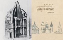 Храм Вознесения в Коломенском как шедевр русско-итальянского искусства начала Нового времени
