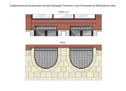 Cветовые фонари Торгового дома Кузнецова на Мясницкой