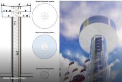 В Сочи построят 77-метровую башню-флагшток «Дружба народов»