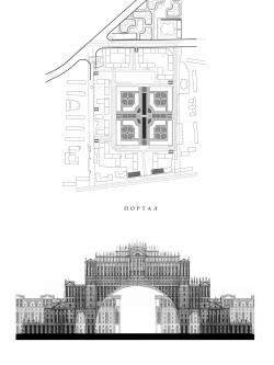 Palace scenario