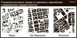 Аркадий Кац: Арифметика преобразования территории