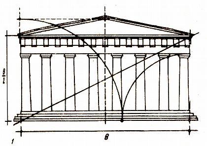 Рис. 2. Архитектурно-композиционное решение здания