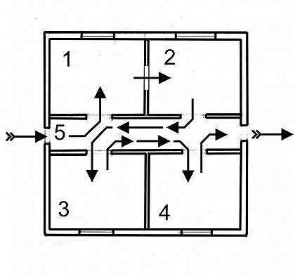 Рис. 5. Функционально-планировочное решение здания