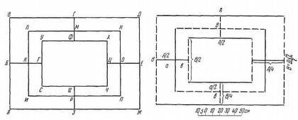 Рис. 13. Прямоугольный «вавилон». Соотношение сторон