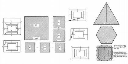 Рис. 14. Решение задач на построение при помощи «вавилона»: удвоение квадрата; деление квадрата на два; деление квадрата на три; построение треугольника, равновеликого квадрату; построение шестиугольника, равновеликого квадрату; приближенное решение квадратуры круга.