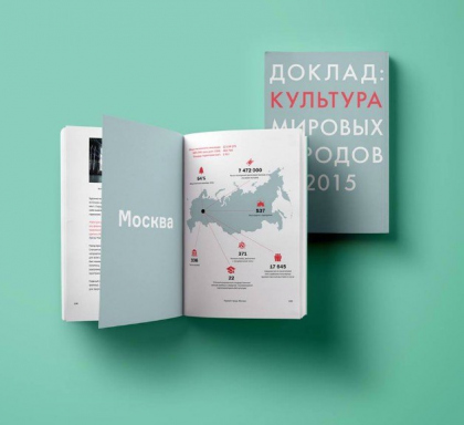 Доклад: Культура мировых городов 2015