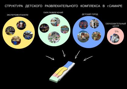 Сеть детских культурно-развлекательных центров «Гора Самоцветов»
