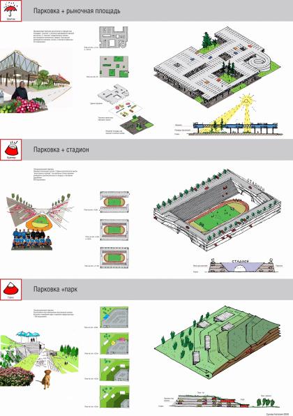 Парковка + рыночная площадь; Парковка + стадион; Парковка + парк. Один из четырех проектов-победителей конкурса программы 'Next', Арх Москва, 2009