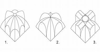 11.  Схема развития системы перекрытия от зонтичного свода к крещатому: a) Зонтичный свод на квадратном плане; b) Свод церкви Санта Мария делла Визитационе; c) Крещатый свод.