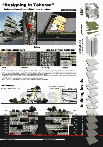 Конкурсный проект Designing in Teheran. Benetton Group Competition