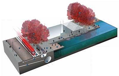 Проект Центральной набережной