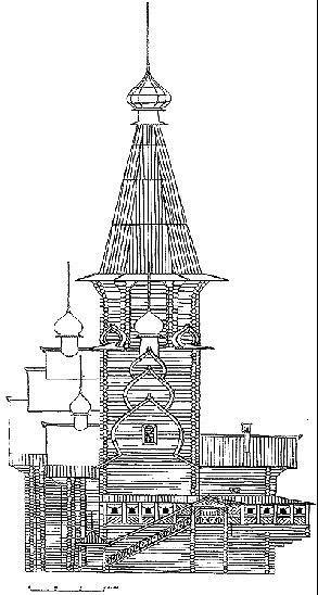 Рис. 18.Троицкая церковь в Томске. Северный фасад.