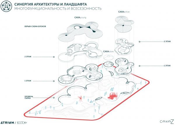 Концепция территории «Парка будущих поколений» в Якутске © ATRIUM, Восток+