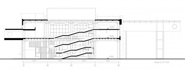 Разрез. Севкабель ПОРТ: проект-перспектива нового общественного пространства Проект © бюро Хвоя