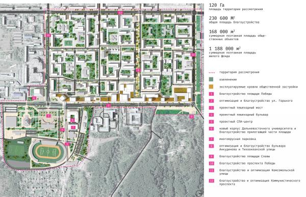 Концепция архитектурно-градостроительного развития территории городского округа «Город Южно-Сахалинск». Мастер-план АБ Остоженка