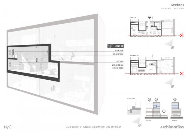 Комплекс Snail-apartments. Схемы организации квартир © Архиматика