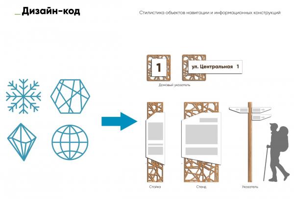 Концепция туристического кластера в селе Оймякон, проект-победитель конкурса © Консорциум АБ ASADOV + KNIGHT FRANK + ЛСТК-Проект + Russia Discovery