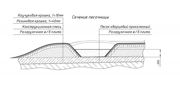 Пространство «Дюны». Сечение по большой песочнице; Архитектурное бюро «Дружба»