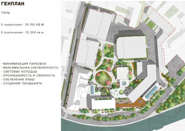 Проект №1: Город-сад на Плутоне с технологиями XXI века. Проект победитель © RE (New)