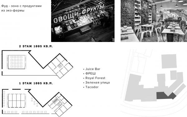 Гастро лаб. Проект №1: Город-сад на Плутоне с технологиями XXI века. Проект победитель © RE (New)