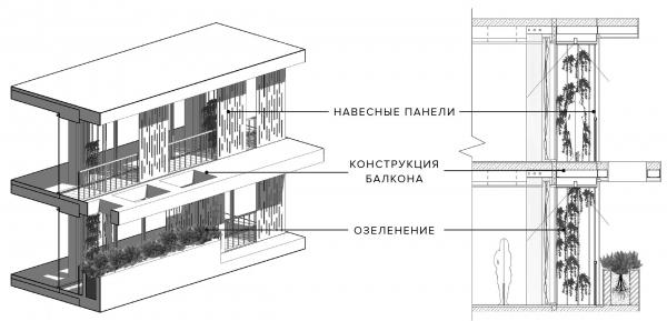 Фасады. Город-сад на Плутоне с технологиями XXI века © RE (New)