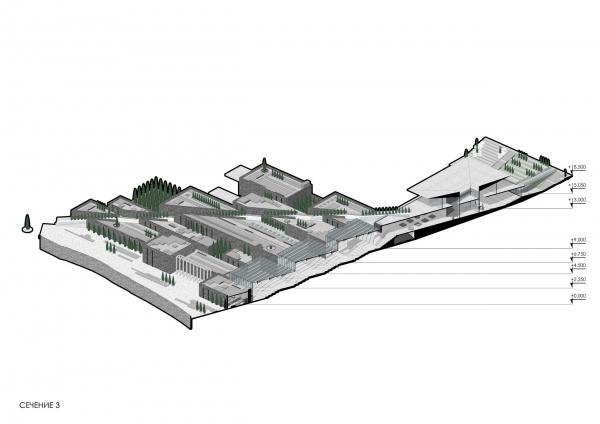 Сечение 3 Музейно-образовательный комплекс и музей славы Севастополя © Студия 44