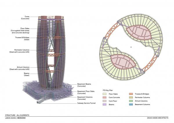 Башня Leeza SOHO © Zaha Hadid Architects