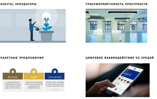 Принципы построения кластера. Проект №2: Digital-кластер, синергия технологий и творчества © RE (New)
