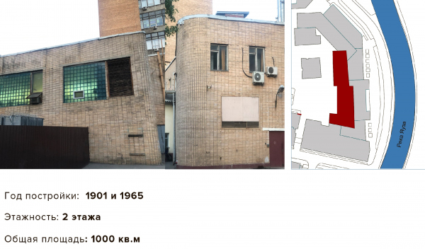Исторические пристройки. Проект №2: Digital-кластер, синергия технологий и творчества © RE (New)
