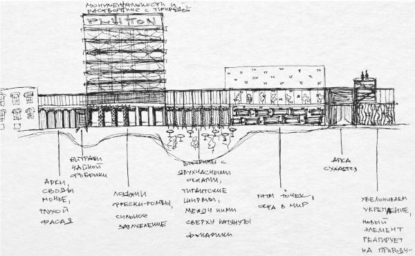 Эскизы. Проект №3: Креативный кластер. Концепция нового образа жизни новых поколений © RE (New)