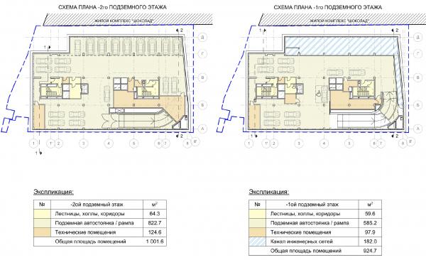 Гостиница на ул. Земляной Вал. Схема плана -1 и -2 этажей © Архитектурная мастерская «ГРАН»