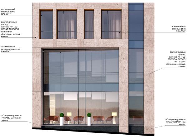 Гостиница на ул. Земляной Вал. Фрагмент фасада © Архитектурная мастерская «ГРАН»