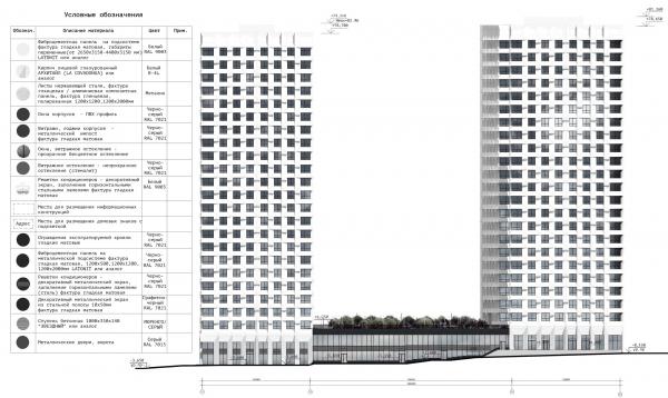Схема фасада в осях 1.1-4.9 ЖК «31 квартал» © Проектное бюро «Крупный План»