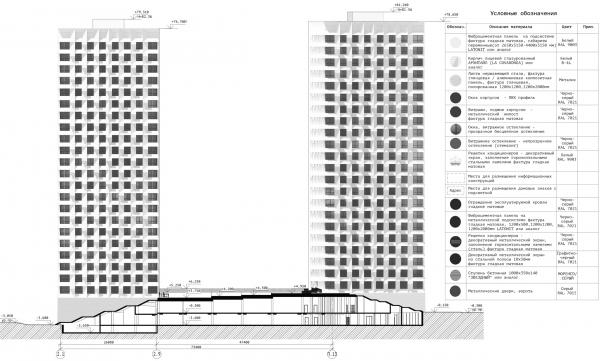 Схема фасада в осях 4А-П.Э ЖК «31 квартал» © Проектное бюро «Крупный План»