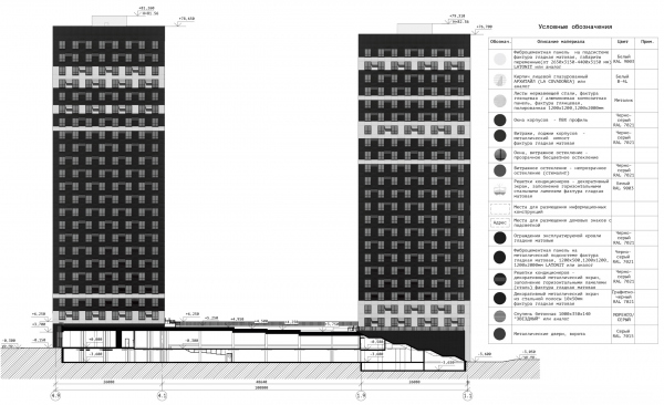 Схема фасада в осях 4.1 – 1.1 ЖК «31 квартал» © Проектное бюро «Крупный План»
