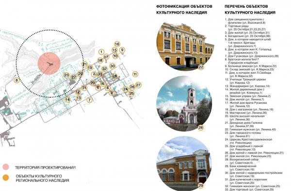 Карта-схема расположения объектов, имеющих важное культурное значение. Создание парка «Крымская горка» в г. Новохоперск © ПГС Проект