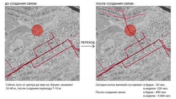 Создание парка «Крымская горка» в г. Новохоперск © ПГС Проект