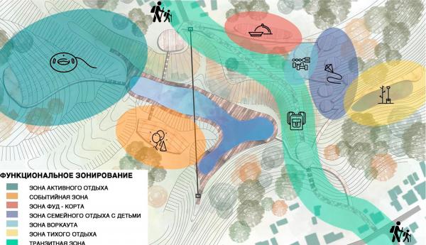 Функциональное зонирование. Создание парка «Крымская горка» в г. Новохоперск © ПГС Проект
