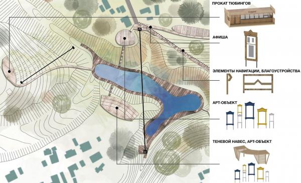 Спецификация малых архитектурных форм. Создание парка «Крымская горка» в г. Новохоперск © ПГС Проект