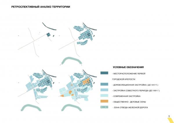 Ретроспективный анализ территории. Создание парка «Крымская горка» в г. Новохоперск © ПГС Проект