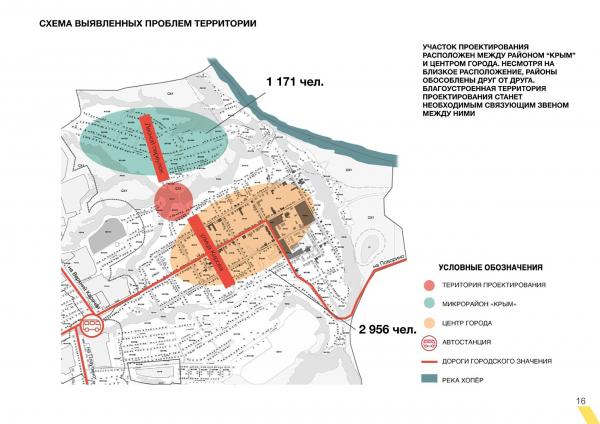Схема выявленных проблем территории. Создание парка «Крымская горка» в г. Новохоперск © ПГС Проект