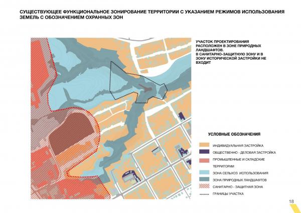 Существующее функциональное зонирование территории. Создание парка «Крымская горка» в г. Новохоперск © ПГС Проект
