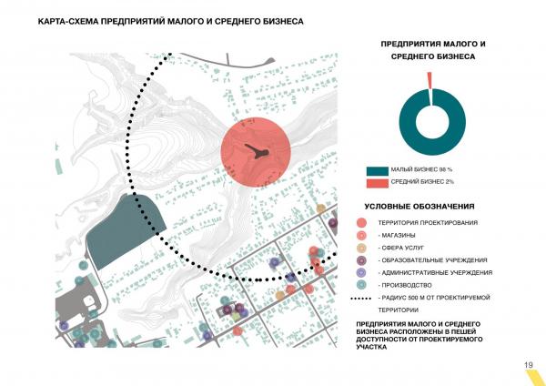 Карта-схема предприятий малого и среднего бизнеса. Создание парка «Крымская горка» в г. Новохоперск © ПГС Проект