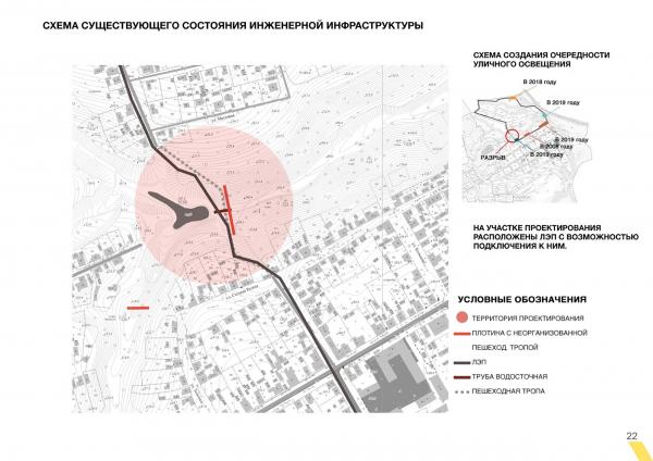 Схема существующего состояния инженерной инфраструктуры. Создание парка «Крымская горка» в г. Новохоперск © ПГС Проект