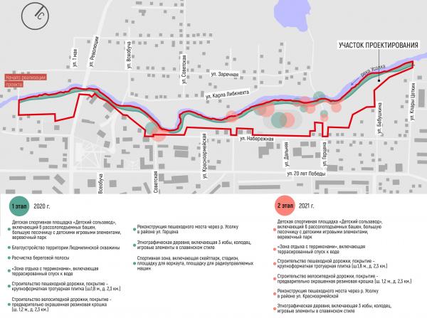 Предполагаемые этапы развития системы общественных пространств. Соляная верста © ISAEV Architects