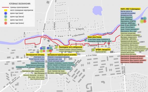 Схема отражающая существующие зоны активности городских сообществ с указанием сценариев использования территории. Соляная верста © ISAEV Architects