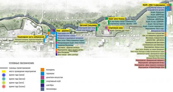 Схема отражающая проектные зоны активности, создаваемые для различных городских сообществ, с указанием сценариев использования территории. Соляная верста © ISAEV Architects