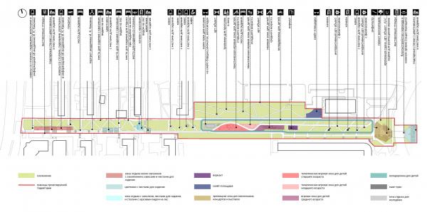 Схема проектного функционального зонирования. Бульвар Академика Кикоина © AБ «Вещь!»
