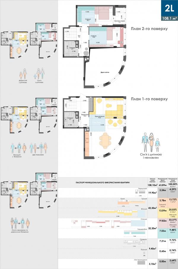 Планировки квартир для первой очереди ЖК «Республика» © Архиматика