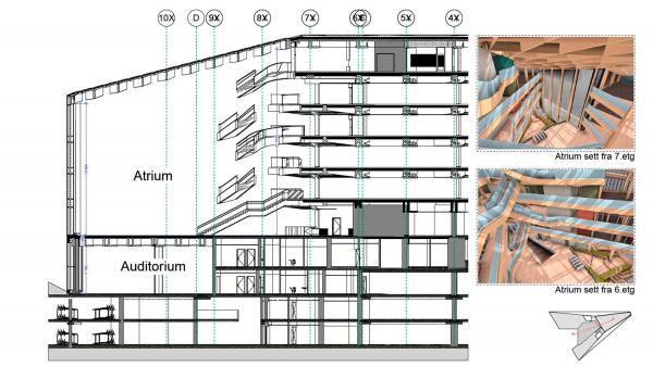Общий план здания. Лестница атриума финансового центра Бьергстед © Helen & Hard + SAAHA